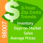 Bellevue Home Sales 98007